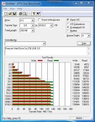 Resultaten in ATTO Disk Benchmark
