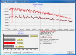 Resultaten in HD Tach RW version 3.0.1.0