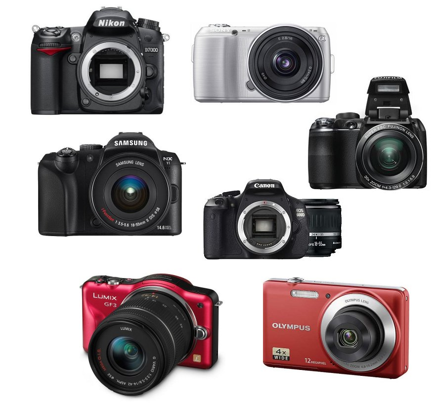 Panasonic Lumix DMC-GF6 spiegelloze compactcamera | DISKIDEE