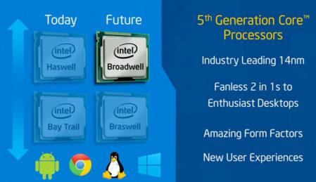 Intel Core i5-5200U: 5de generatie