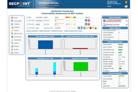 SecPoint Penetrator overzichtsscherm scans