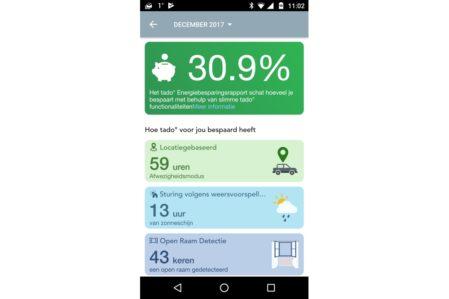 Tado Energiebesparingsrapport