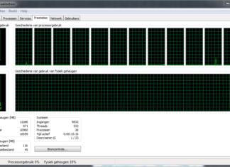 Intel i7 met 12 threads