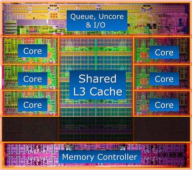 Intel Core-i7 3960K schema