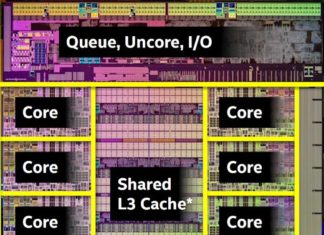 Intel Haswell-E die-shot