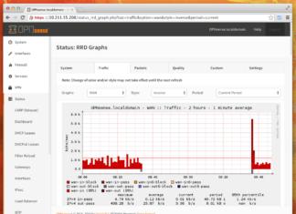 OPNsense RRD-graphs scherm