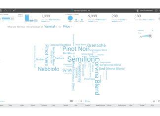 IBM Watson: voorbeeld van een analyse van een wijnkelder