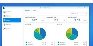 Synology Presto File Server