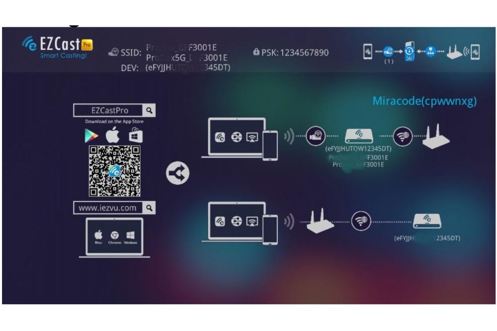 EZCastPro infoscherm