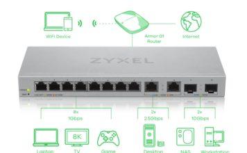 Zyxel XSGS1210-12 switch manieren van aansluiten
