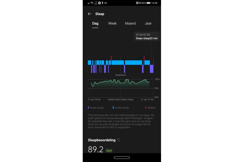 OnePlus Watch slaapsamenvatting